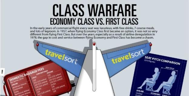 Airline Class Warfare